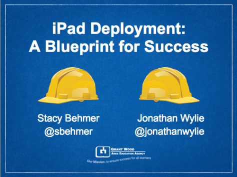 iPad Deployments: A Blueprint for Success