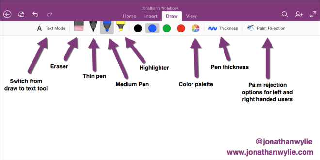 onenote draw tools ipad